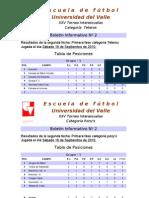 Torneo Univalle - 2010-II
