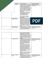 06_ Situaciones Significativas-problematica Institucional_ Insumos Primaria