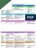 Parasitos- Tratamiento Diacgnostico y Profilaxis