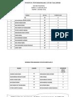 Senarai Peserta Pertandingan Catur Dalaman