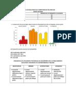 Análisis de Resultados de Competencias en Lenguaje