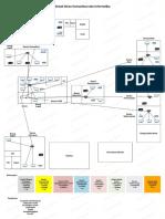 maping jaringan kominfo