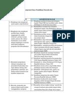 ppkn-kompetensi-dasar.docx