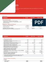Tarifas-productos-y-servicios- personas-2019.pdf