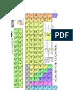 Periodic A