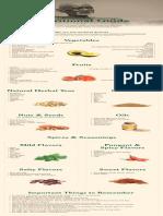 Nutritional-Guide.pdf