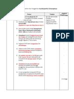8. Panduan Dan Perincian Bagi Proses Aduan, Serahan Dan Pertukaran Yes Alti..