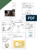 Teknik Pengasingan Campuran Sains form 1