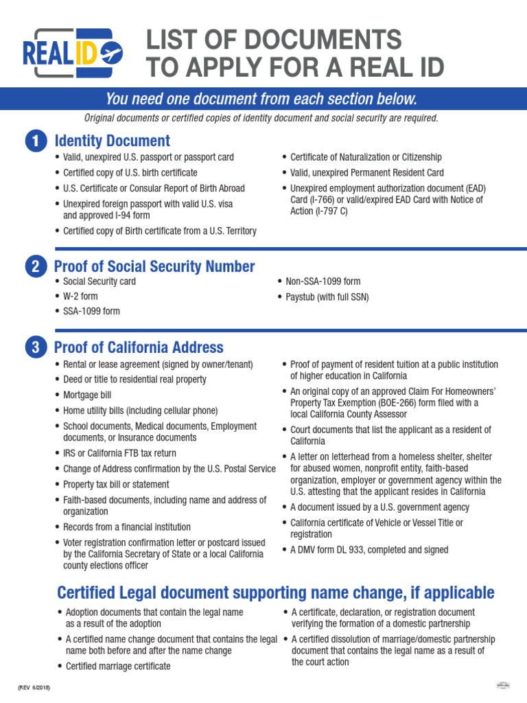 List Of Docs Realid Pdf Identity Document Social Security Number