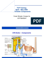 CFB Boiler Components