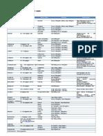 Daftar_Dosis_dan_Sediaan_Obat_untuk_Anak.docx (1)