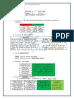 Dicas de Portuguê 02.pdf