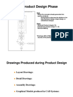 The Product Design Phase