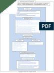 285741813 FinQuiz Smart Summary Study Session 1 Reading 4