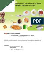 Tabla de Factores de Conversión de alimento cocido a crudo..pdf