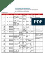 CLASE_A_CATEGORÍA_I.pdf