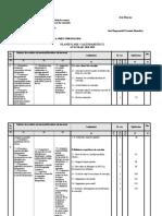 Planificare Fe Administrarea Firmei Xi