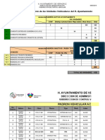 Cuadro Resumen Padron Vehicular 2017 (17-May-2017)