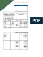 API Numero 1 Etica y Deontologia Prof. Completa