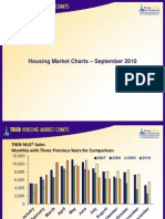 TREB Housing Market Charts September 2010