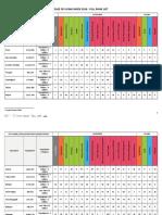 ease-of-living-index-2018-full-rank-list.pdf