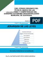 Revisión del Codigo Organico Ambiental dentro del marco de competencias del Municipio de Guayaquil