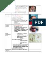 Gene Related Disease