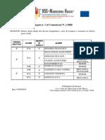 2_1 DIR Allegato 1_elenco alunni con deb form as 17_18.pdf
