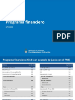 Argentina y su plan financiero