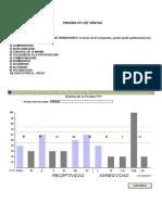 PRUEBA IPV DE VENTAS.pdf