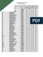 Resultado Preliminar Do Concurso See-mg 2017