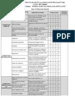 Formato para revisar planeación