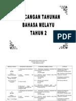 RPT BM TAHUN 2 2018