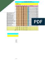 Copy of PERCUBAAN UPSR 1.xls