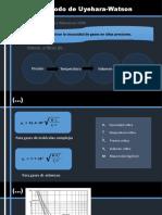 Mecanica de los fluidos- urehaya&watson.pptx