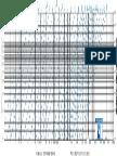 VELOCITYCHART.pdf