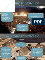 La Minería en Argentina