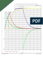 lpf hpf response to impulse and step
