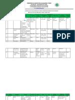 4.1.1 Ep 4 RUK Proses Penyusunan Rencana Kegiatan Program Berdasarkan RUK