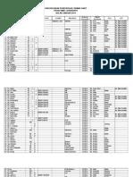 Data Rujukan Penderita PKM 2014