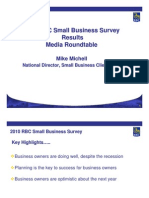 RBC Small Business Survey
