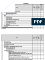 SMKP audit