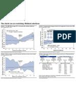 Goldman Document - Midterm Election's Impact on Markets