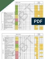 Matriz PNS 2019 SBT - Livros Principais
