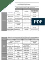 FORMA-SGI-20 Matriz de Comunicación