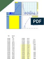 Horner Plot - Inflow Test 0 Best