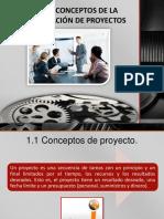 Unidad i Administración de Proyectos Modificado