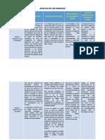 ANÁLISIS DE LOS MODELOS.docx
