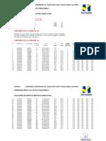 Evaluacion CAV 19-12-16