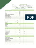 Sheck List Del Vehiculo